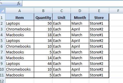 pivot table practice data koni polycode co