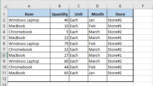 Computer Sales Data at Two Store Locations