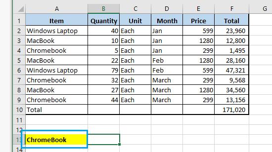 Computer Sales Data
