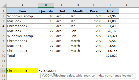 Syntax of VLOOKUP Function