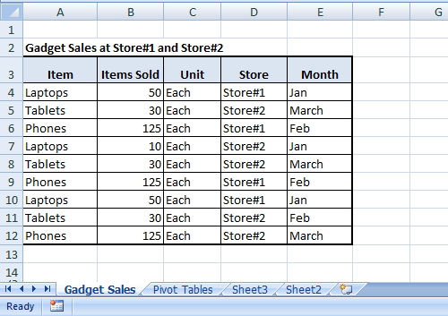 How to Create Two Pivot Tables in Single Worksheet