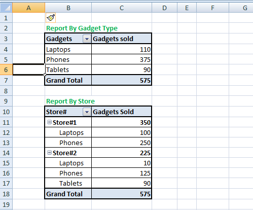 math worksheet : how to create two pivot tables in single worksheet : Pivot Table From Multiple Worksheets