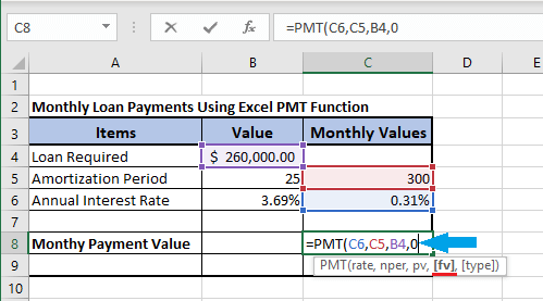 Enter Future Loan Value in Excel PMT Formula