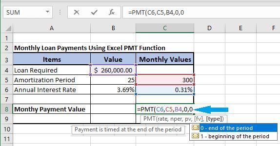 Enter Type in PMT Formula
