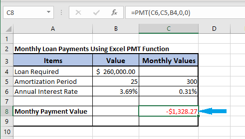 Monthly Mortgage Payments Using Excel PMT Function