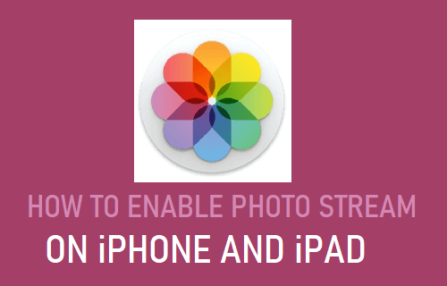 Enable Photo Stream on iPhone and iPad