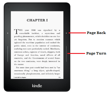 Page Press Sensors in Kindle Voyage E-Reader