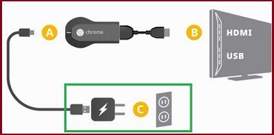 Plug in Chromecast Device to HDTV