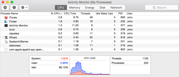 CPU Tab in Activity Monitor on Mac