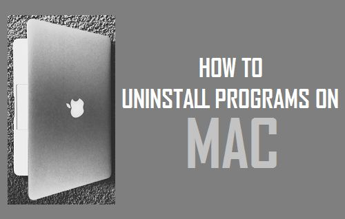 How to Uninstall Programs On Mac