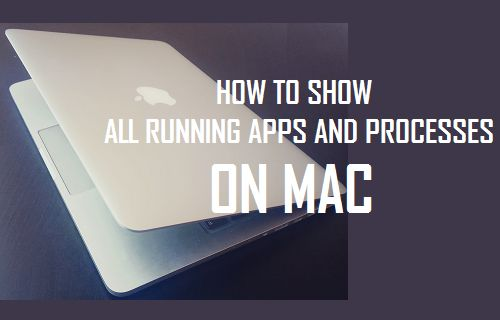 Show All Running Apps and Processes on Mac
