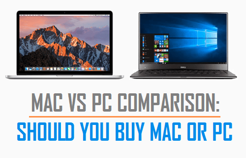 Mac vs PC Comparison