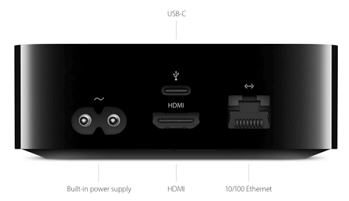 Apple TV HDMI, USB-C and Ethernet Ports