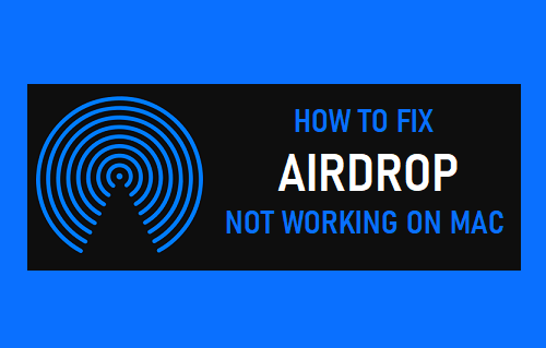 Fix AirDrop Not Working on Mac