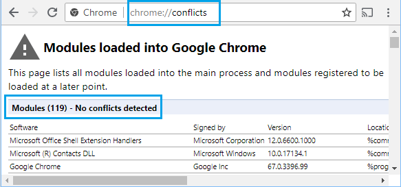 Run Chrome://conflicts