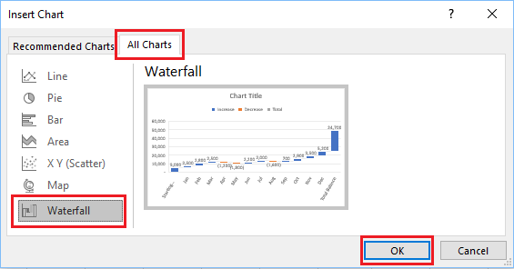 Create Waterfall Chart Option in Excel