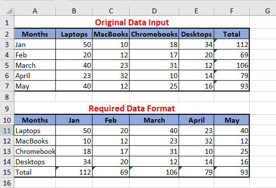 Example of Data Input in Excel