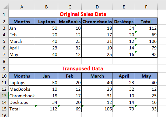 Original and Transposed Data in Excel