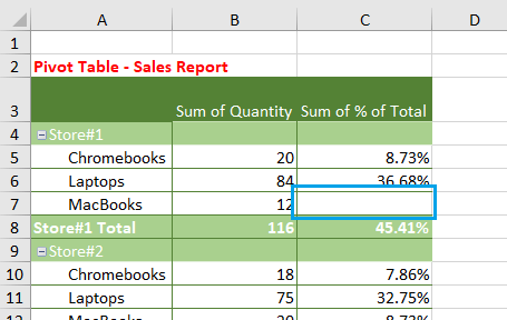 Pivot Table With Empty Value