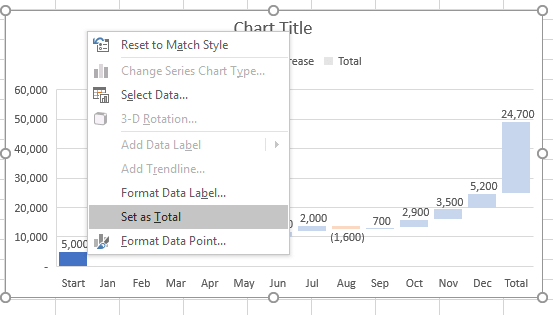 Set Data Point Value As Total
