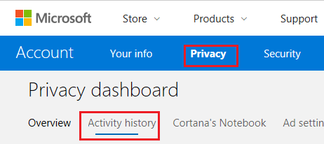 Activity History Tab on Microsoft's Privacy Dashboard