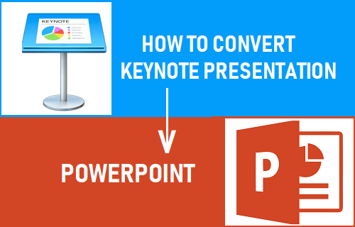 Convert Keynote Presentation to PowerPoint
