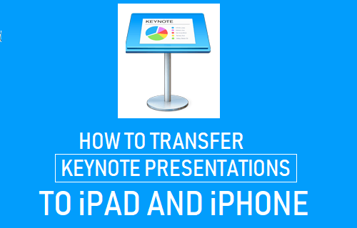 Transfer Keynote Presentations to iPad or iPhone