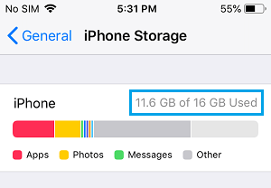 Used Storage On iPhone