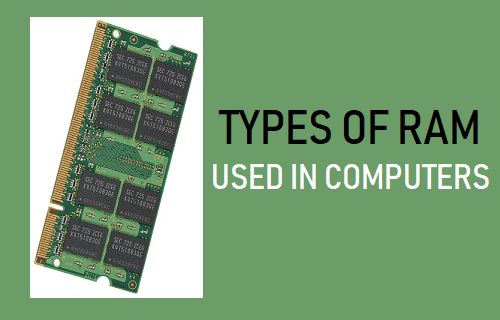 Types of RAM Used In Computers
