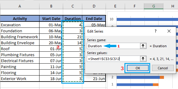 Add Activity Durations to Gantt Chart in Excel