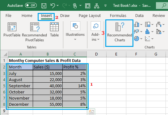 Recommended Charts Option in Excel