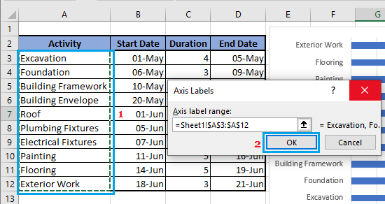 Add Activity Names to Gantt Chart in Excel