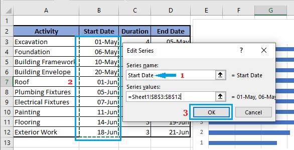 Enter Start Dates For Gantt Chart in Excel