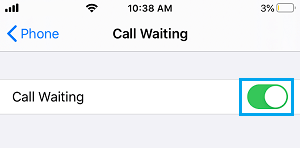 Switch ON Call Waiting on iPhone