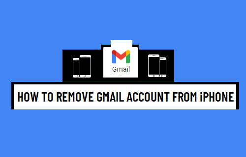Remove Gmail Account from iPhone