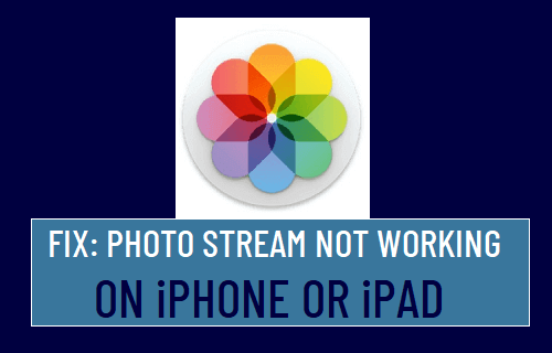 Photo Stream Not Working on iPhone or iPad